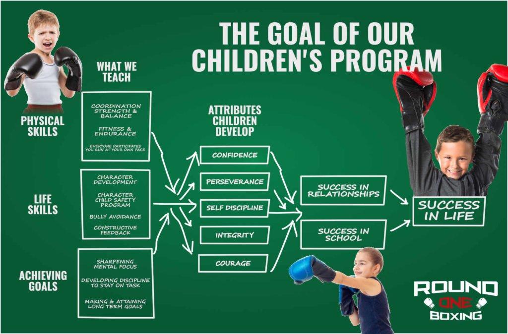 Childrens Goal